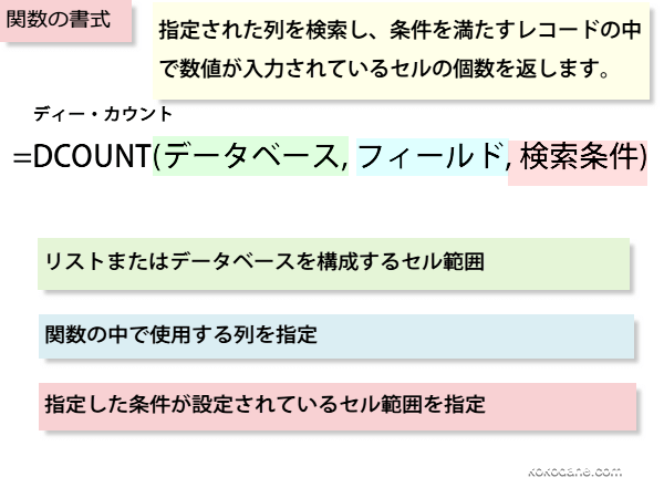 DCOUNT関数の書式