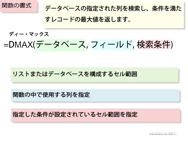 DMAX関数の書式