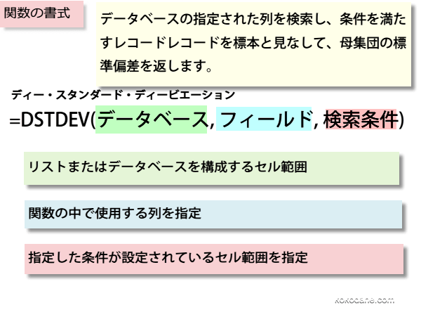 DSTDEVP関数の書式