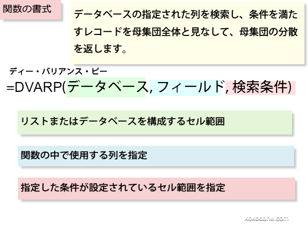 DVARP関数の書式