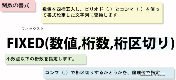FIXED関数の書式