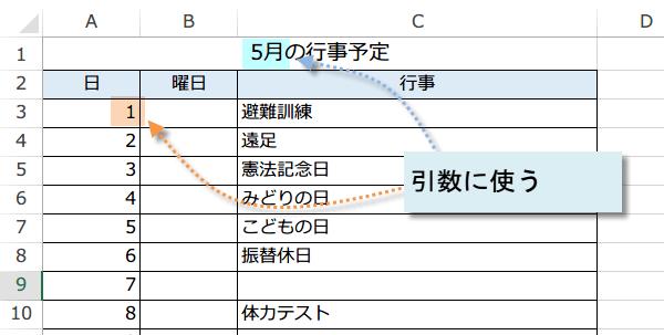文字列から日付のシリアル値