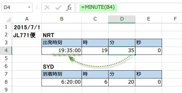 MINUTE関数の使い方1
