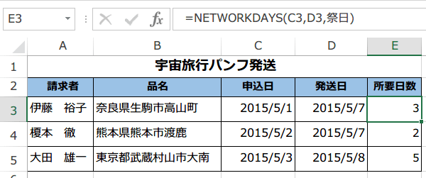 NETWORKDAYS関数の使い方5