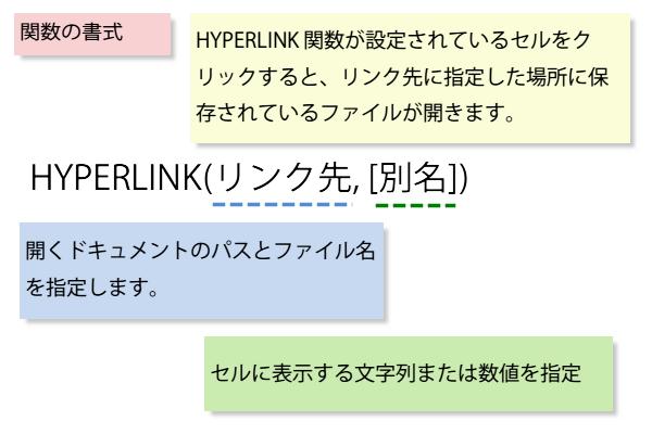 HYPERLINK関数の書式