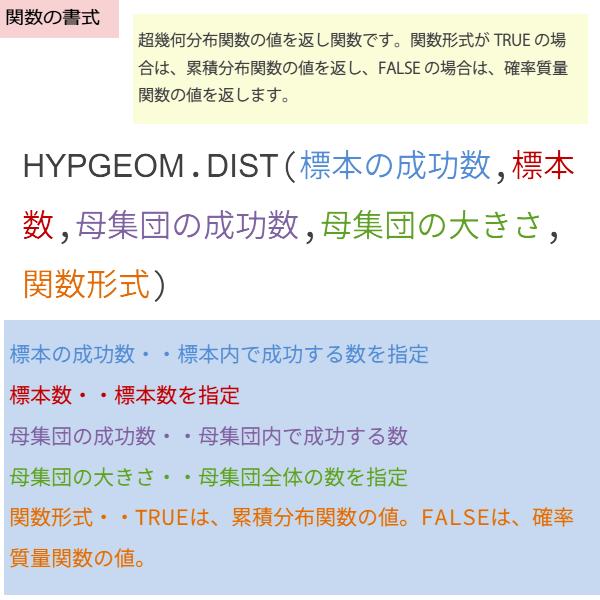 HYPGEOM.DIST関数の書式