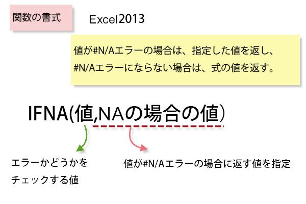 Excel IFNA 関数関数の書式