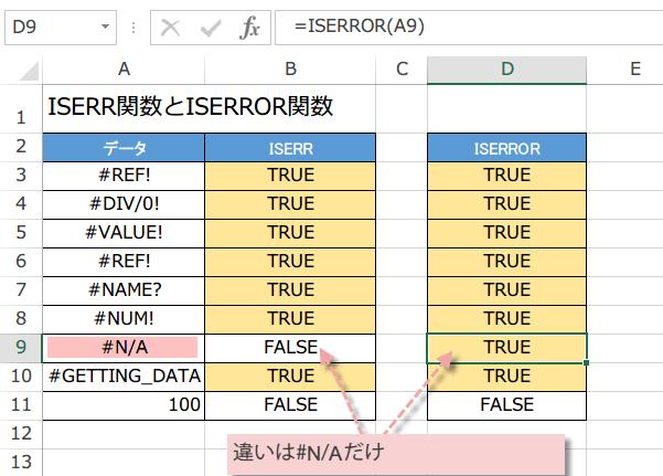 ISERR関数の使い方4