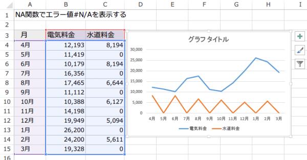 NA関数の使い方3