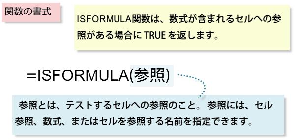 ISFORMULA関数の書式