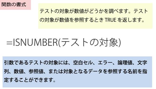 ISNUMBER関数の書式