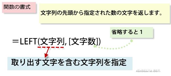 LEFT関数書式