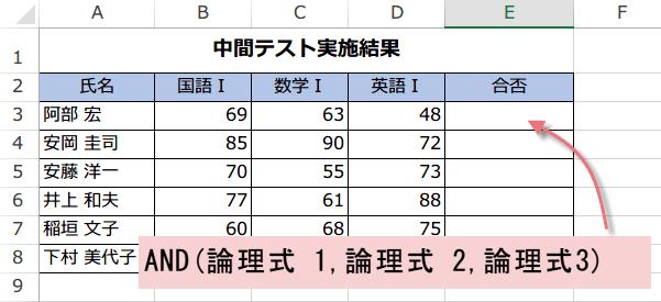 Excel FALSE関数の使い方2