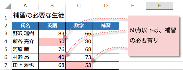 Excel OR 関数使い方