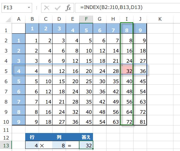 INDEX関数の使い方4