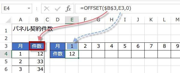 OFFSET関数の使い方3