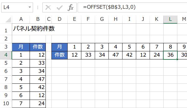 OFFSET関数の使い方4