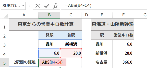 ABS関数の使い方2