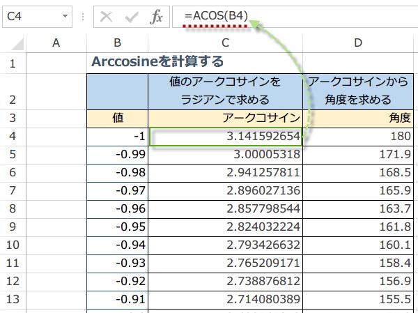 ACOS関数の使い方