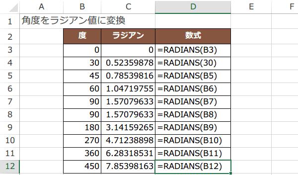 RADIANS関数の使い方3