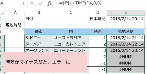 SIGN 関数の使い方4