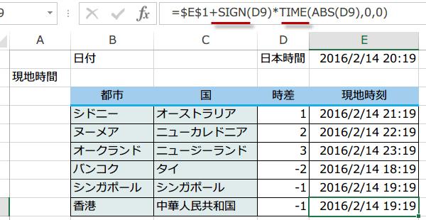 SIGN 関数の使い方5