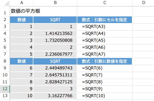 SQRT関数の使い方
