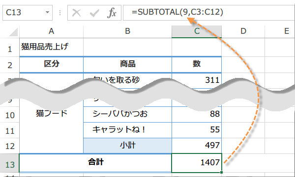 SUBTOTAL関数の使い方4