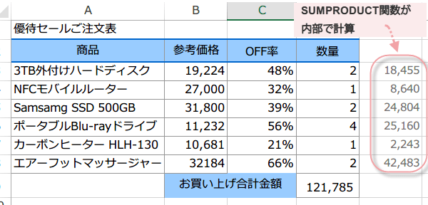 SUMPRODUCT関数の使い方5