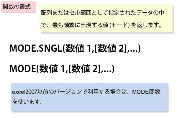 MODE.SNGL,MODE関数の書式
