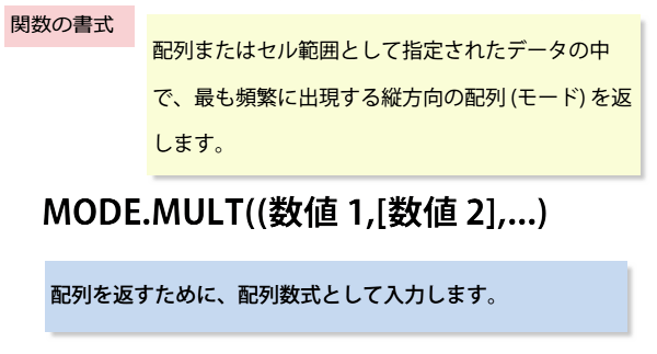 MODE.MULT関数の書式