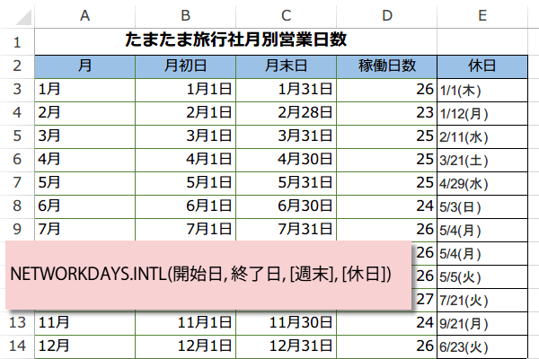 NETWORKDAYS.INTL関数の使い方5