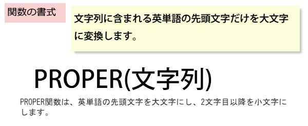 PROPER関数の書式