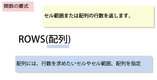 ROWS関数の書式