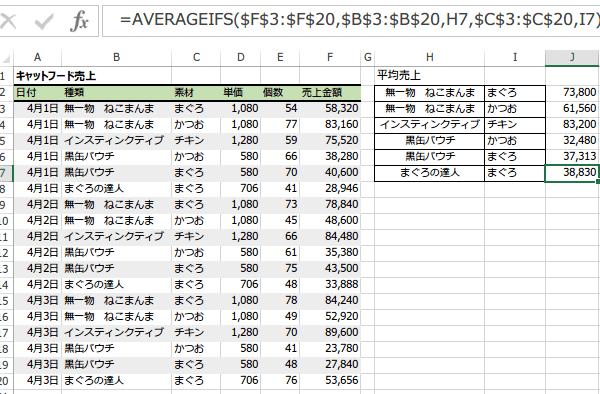 AVERAGEIFS関数の使い方9