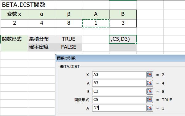 BETA.DIST関数の使い方4