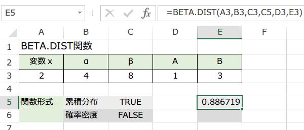 BETA.DIST関数の使い方6