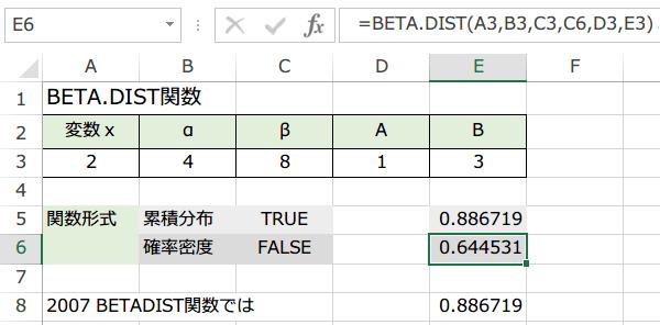 BETA.DIST関数の使い方7