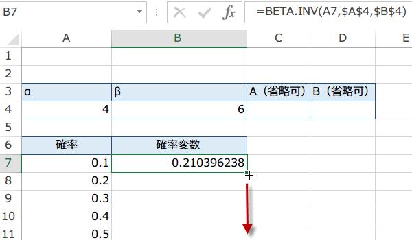 BETA.INV関数の使い方6
