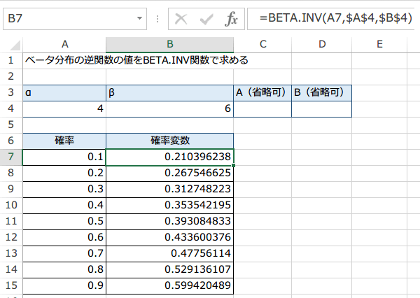 BETA.INV関数の使い方7
