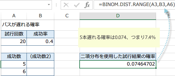 BINOM.DIST.RANGE関数の使い方4