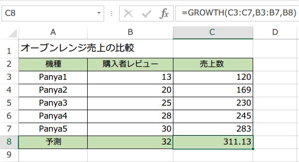 GROWTH関数の使い方7