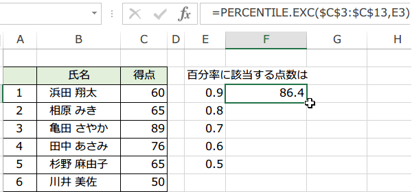 PERCENTILE.EXC関数の使い方5