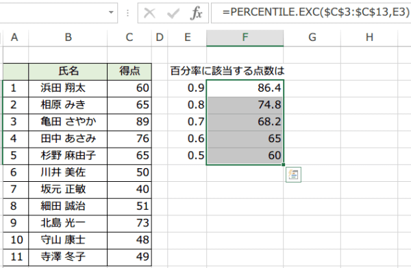 PERCENTILE.EXC関数の使い方6