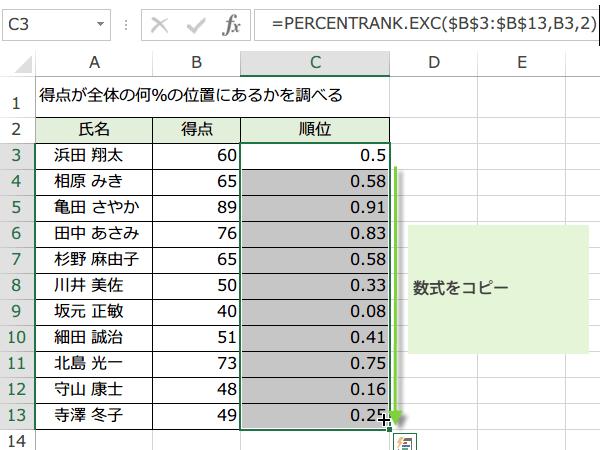 PERCENTRANK.EXC関数の使い方5