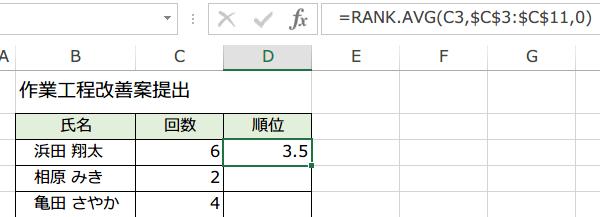 RANK.AVG関数<br />の使い方6