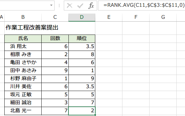 RANK.AVG関数の使い方7