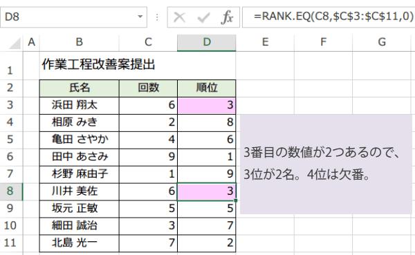 RANK.EQ関数の使い方4
