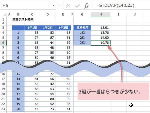 STDEV.P関数の使い方7