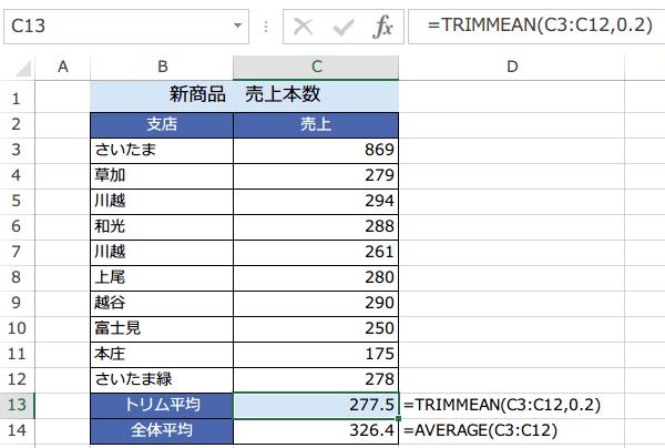 TRIMMEAN関数の使い方4